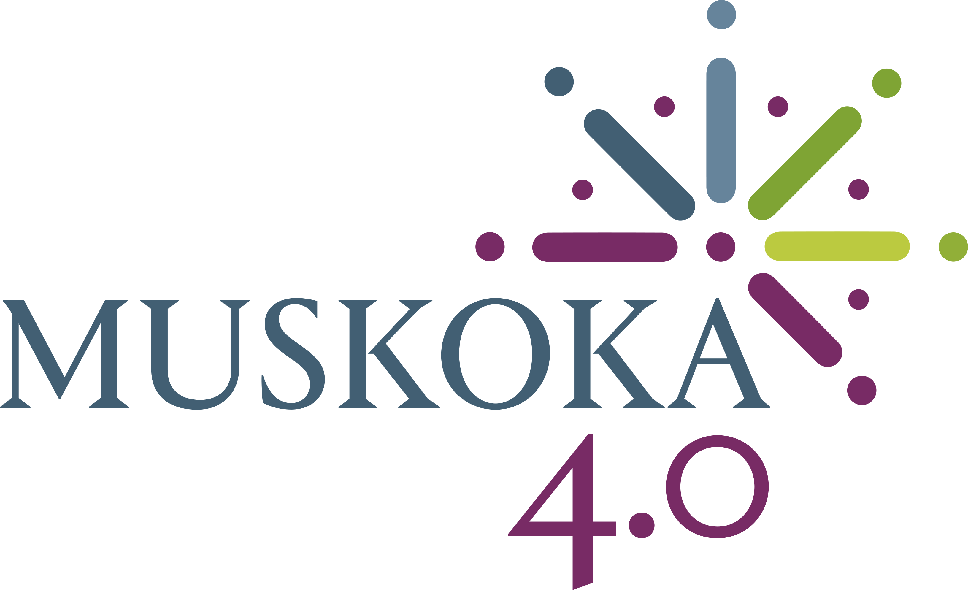 Muskoka 4.0 Startup Competition